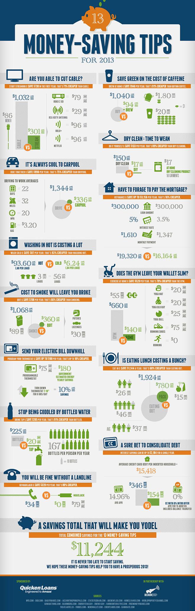 money-saving-tips-infographic
